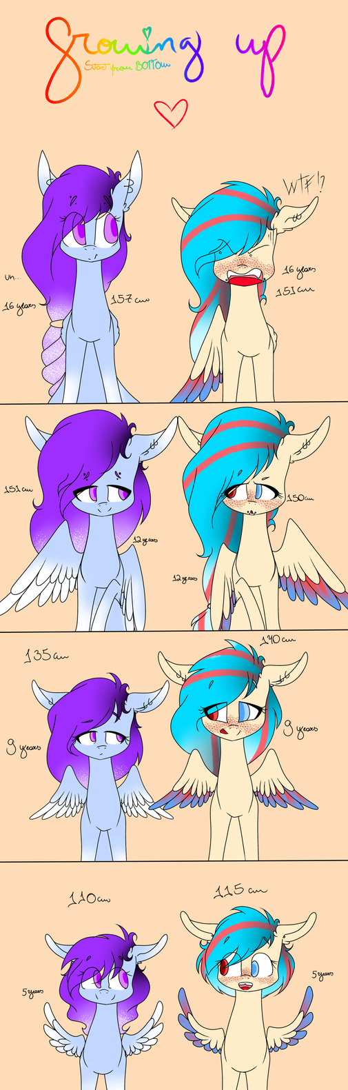(Comic) MLP- Growing Up by LeticiaCristina1