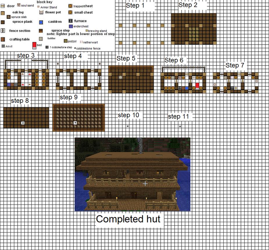 Minecraft Witch Hut Build