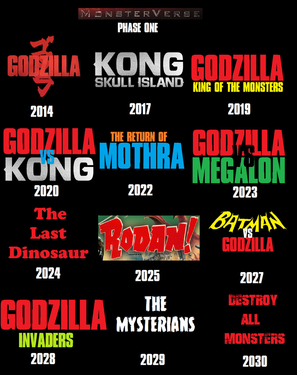 Image result for monsterverse phase