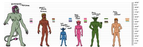 ACTD Character Sheet NSFW by cu-morrigan