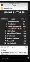*Winner-Kashvi Kekin Furia ARTSHALA.Live*
