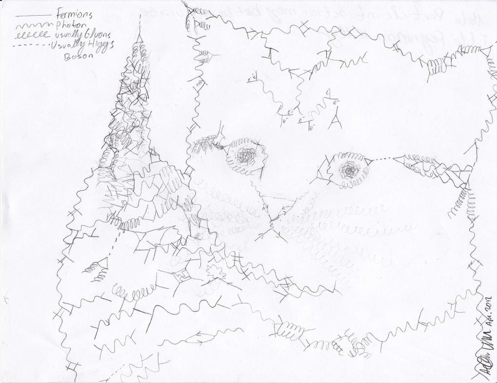 Feynman Kitty Diagram By Safetythird On Deviantart