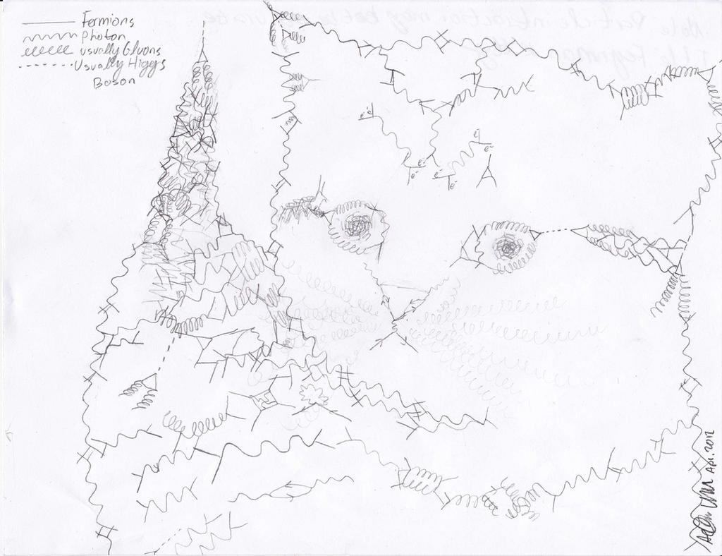 feynman kitty diagram by safetythird on deviantart
