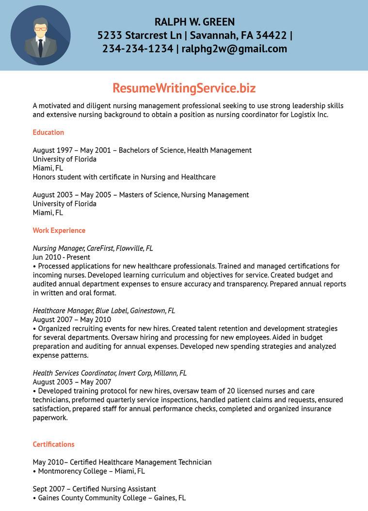 nursing coordinator resume sample by resume writing - Sample Resume For Writer