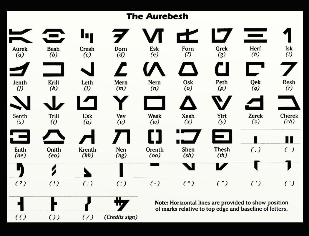 Bekannt The Aurebesh Alphabet Starwars by B-l-u-e-y on DeviantArt WK01