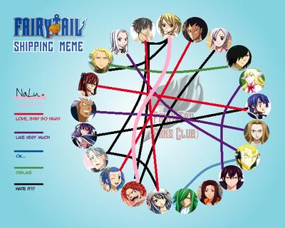Fairy Tail Shipping Meme (Updated/Better version) by xXxNyanKittyXxX