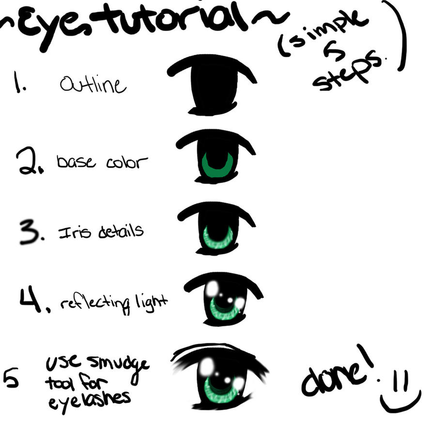 5 step anime eye tutorial by birdie121 on deviantart
