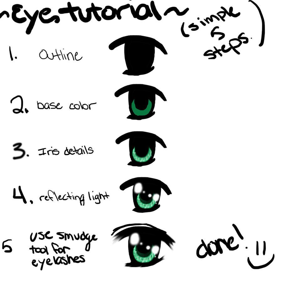 5 Step Anime Eye Tutorial By Birdie121