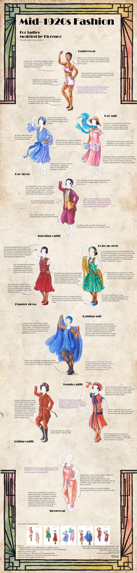Mid 1920s women fashion by Soji-chan