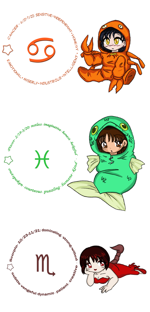 DeviantArt: More Artists Like Horoscope Chibis: Air by yanagi-san