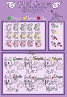 Mythfoxys Guide 2 by IzaPug