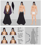 Re Reference Sheet by Iduna-Haya