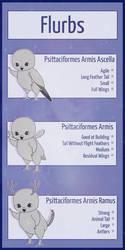 Flurbs: Species Differentiation Sheet by FarTooHuman
