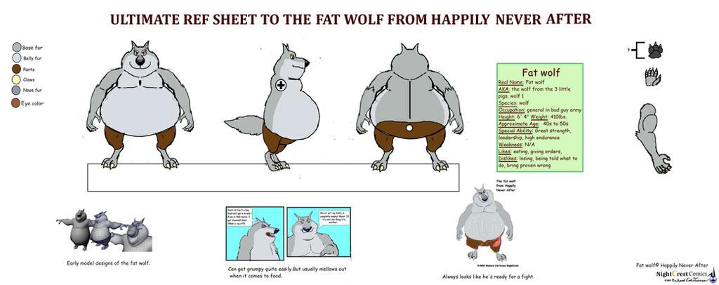 Overweight wolf