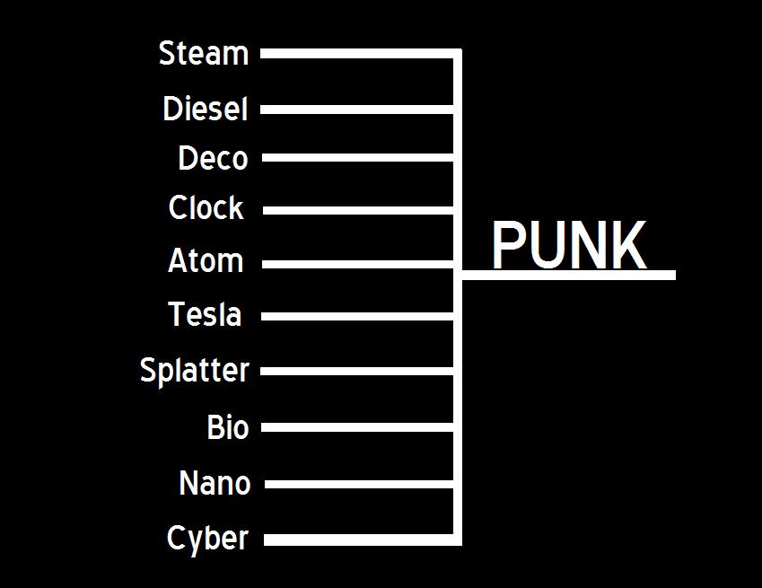 PUNKredux by JezzyHatesJazz