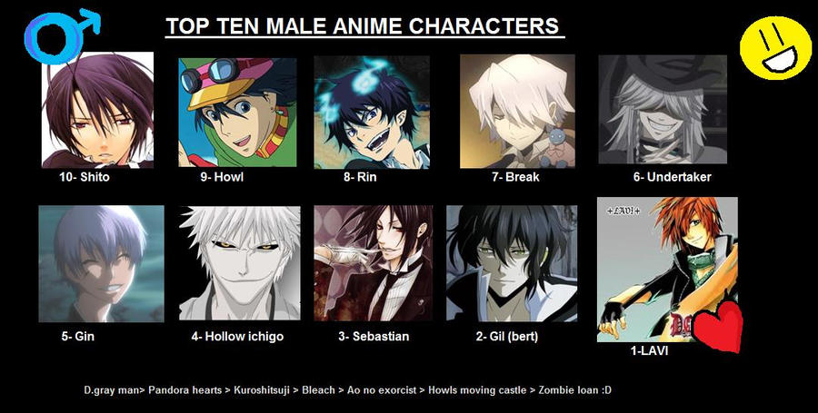 Popular Anime Characters : Famous anime characters with black hair male models picture