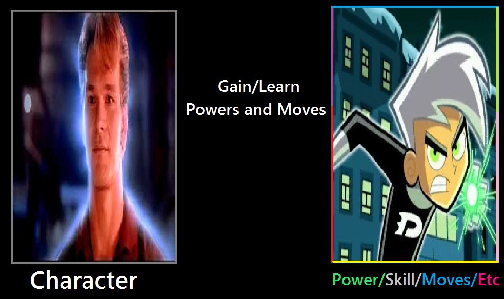 What if Sam Wheat Learn Danny Phantom Powers by