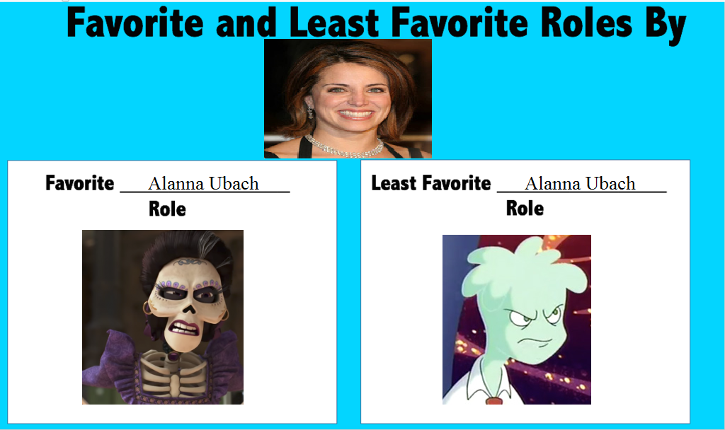 Favorite/Least Favorite Alanna Ubach Roles by JasonPictures