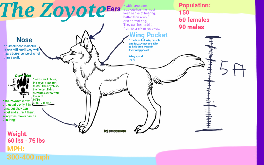 A Diagram Of The Fastest Wolf - Online Schematic Diagram •