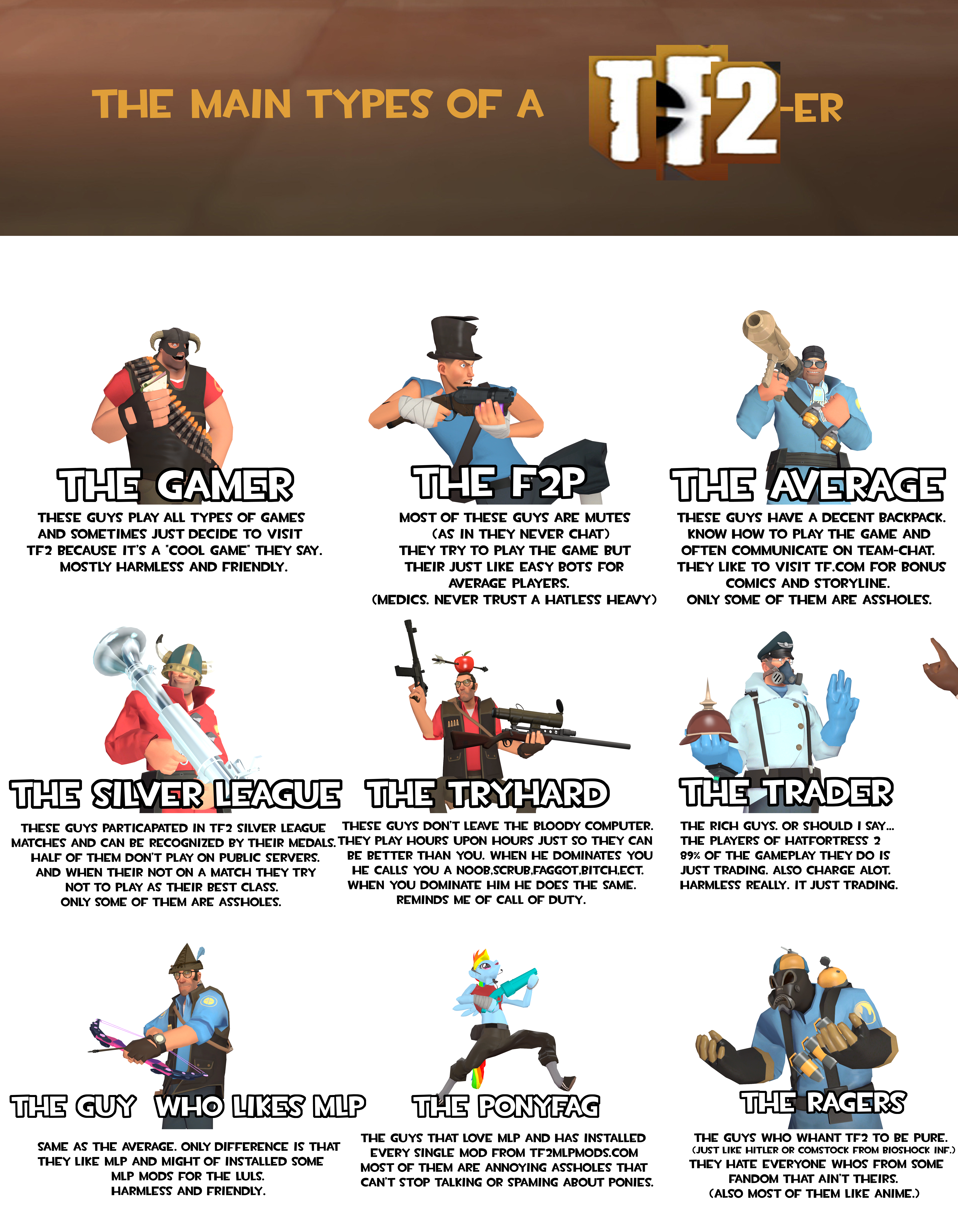 [Obrázek: the_main_types_of_a_tf2_er_by_labet1001-d7fkcud.png]
