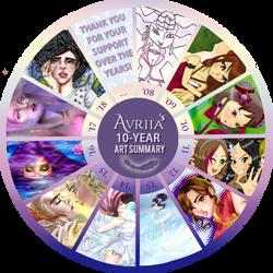 10 YEAR Art Summary
