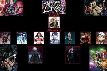 Justice League Dark by Maskedwilliams52