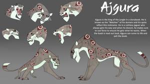 Ajgura Character Sheet