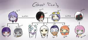 Ghost pokemon family