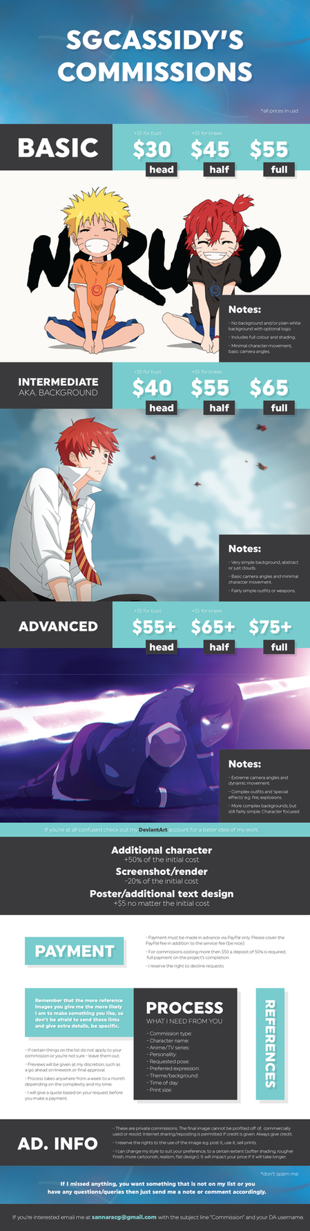 Commission Price Sheet .:Open:. by sgcassidy