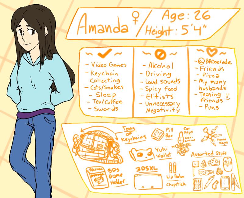 Meet the Amane! by Amane-san