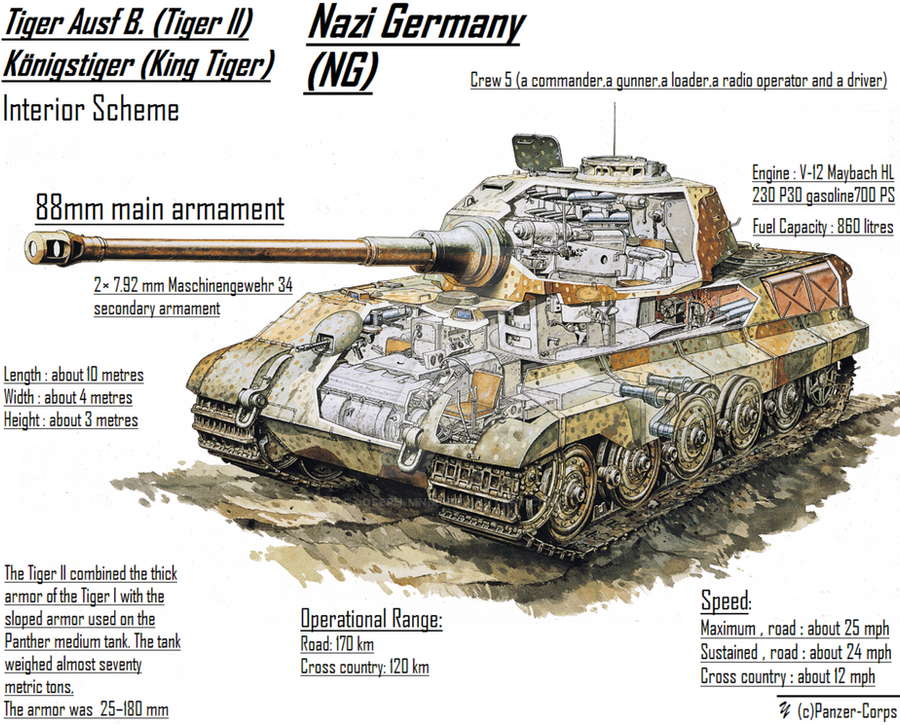 Tiger Ii King Tiger By Joseph Mnbc On Deviantart