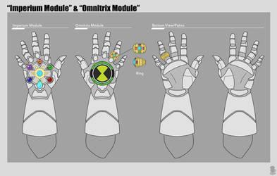 Imperium and Omnitrix modules