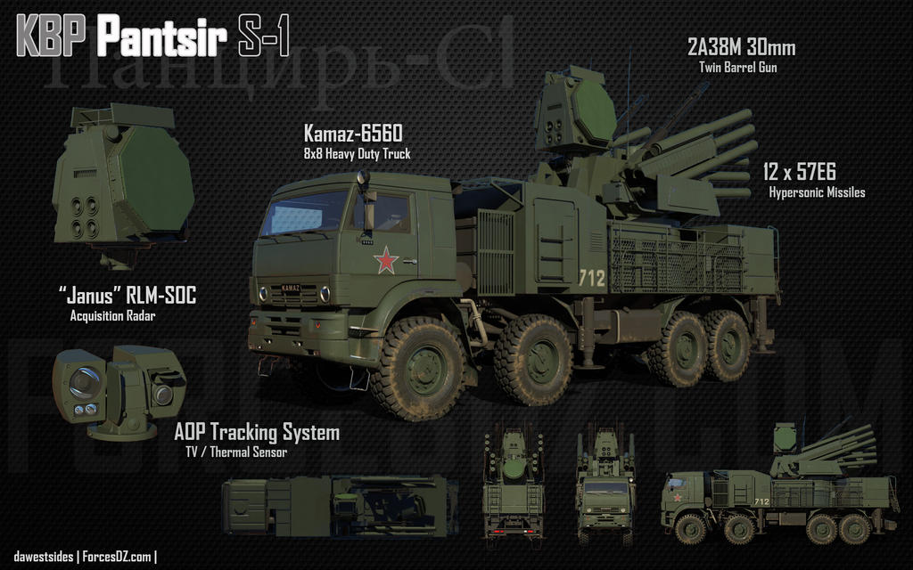 Russian Military Photos and Videos #2 - Page 32 Pantsir_s_1_by_dawestsides-d64aa4n