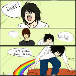 Death Note Adventure Meme by Leustante