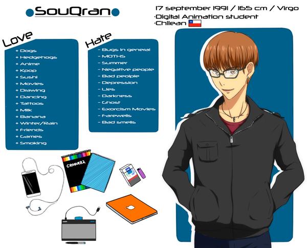 .Hi! I'm SouQran! by SouQran