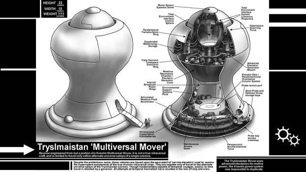 MultiversalMoverTSH by Aealacreatrananda