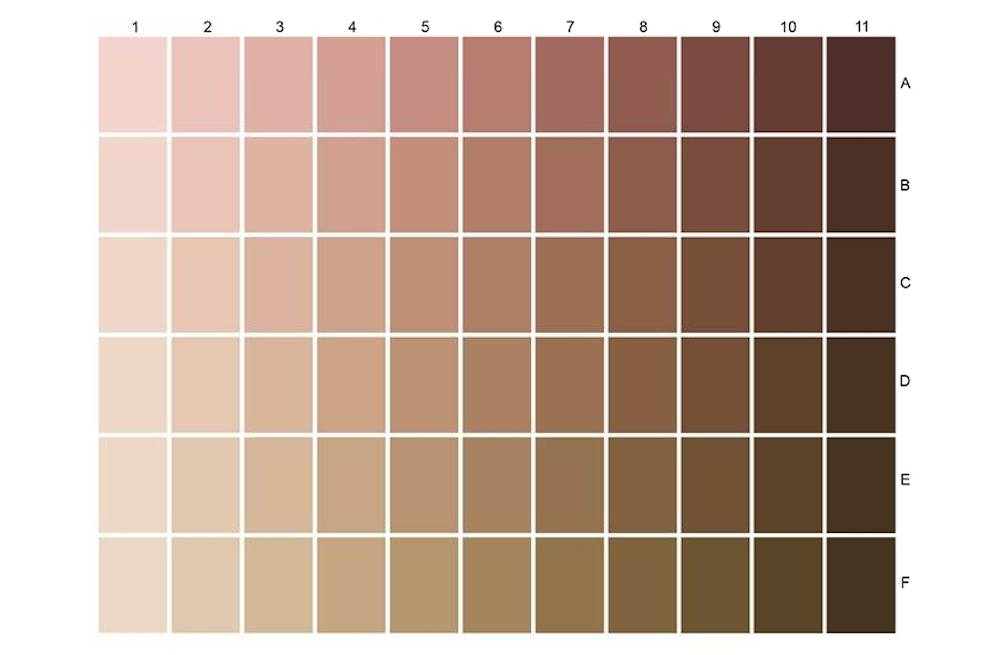 skin color chart: Skin color chart by tambian on deviantart