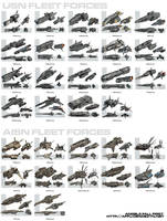 AFF Fleet Forces by strangelet
