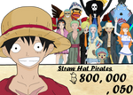 Complete Straw Hat Pirates
