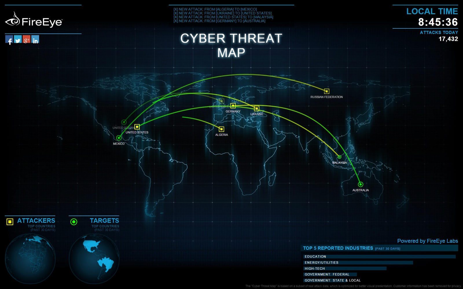 Cyber Security Memo Real Time Cyber Attack Threat Map