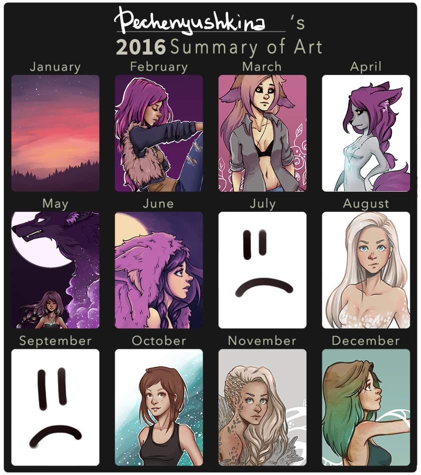 Art Summary by Pechenyushkina