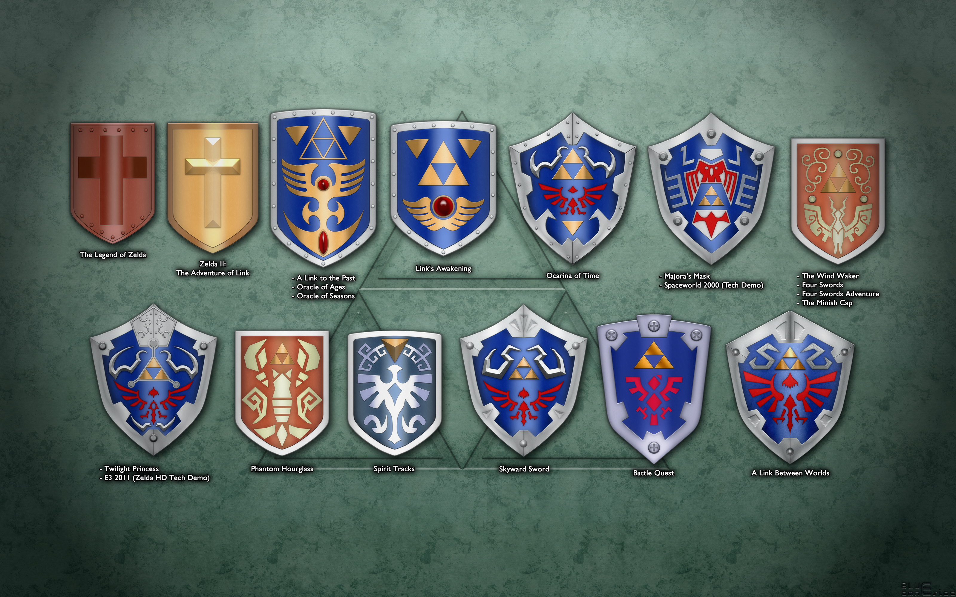 Evolution of Link's Shield Wallpaper
