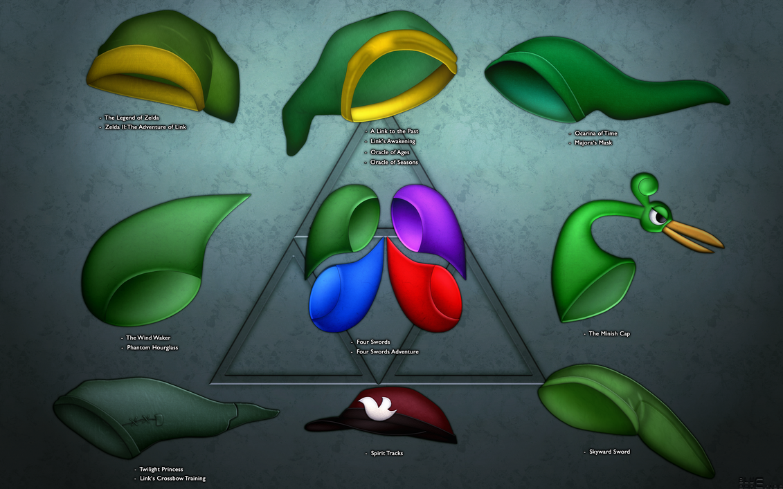 Evolution of Link's Hat by BLUEamnesiac