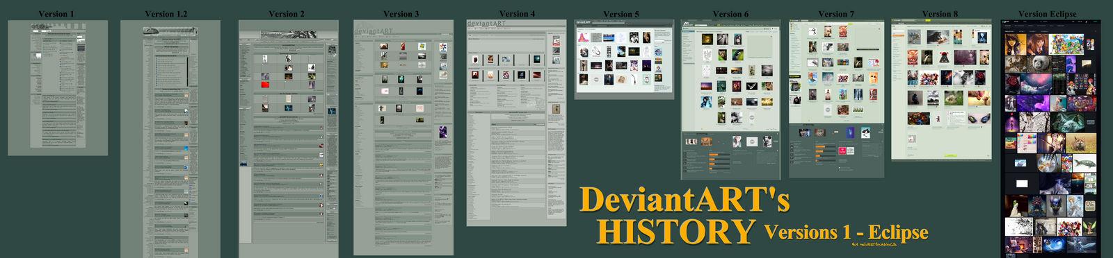 DeviantART's History.