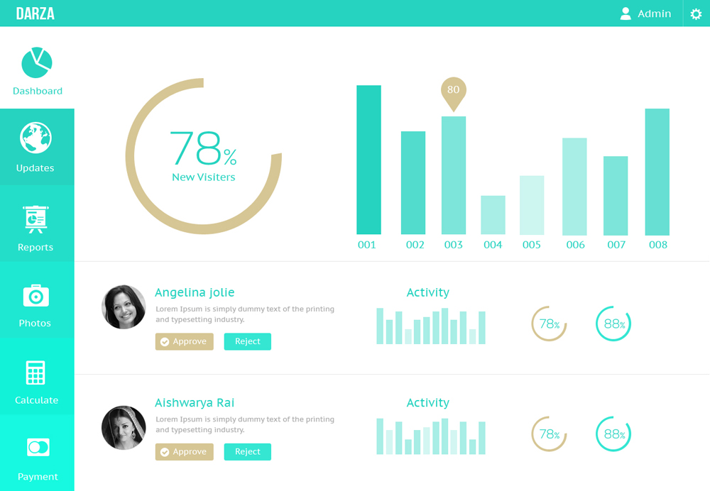 Dashboard UI Design PSD by DarkStaLkeRR