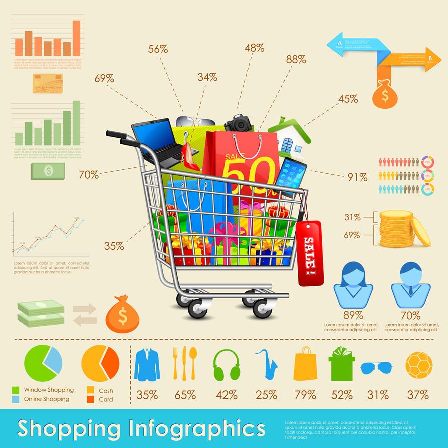 Shopping infographic by DarkStaLkeRR
