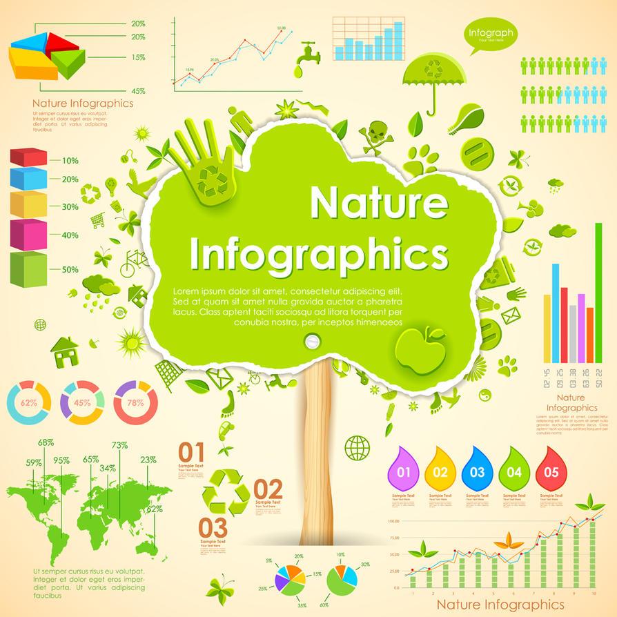 Nature infographic by DarkStaLkeRR