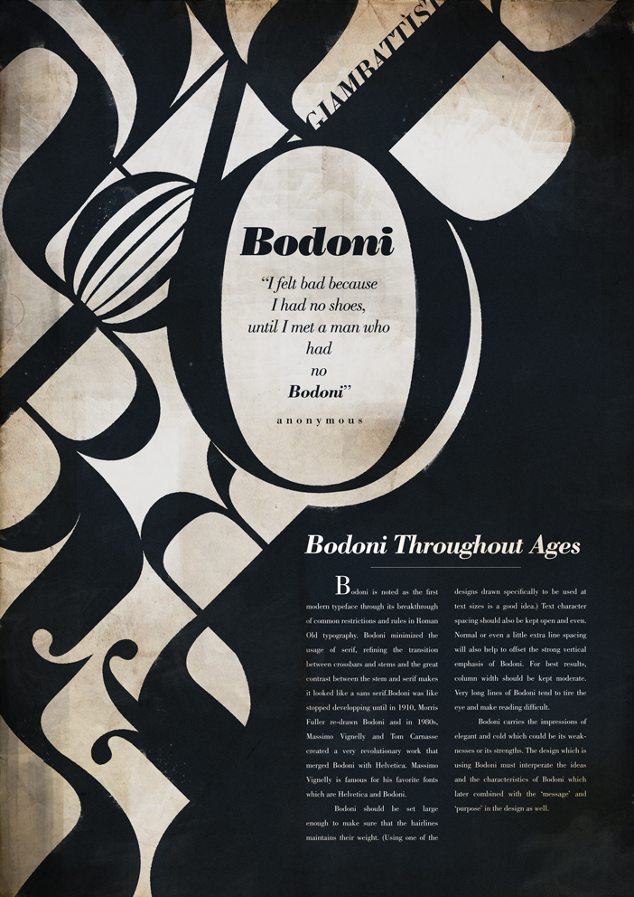 Bodoni Typeface by randyblinkaddicter