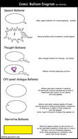 Comic Balloon Diagram by AlfaFilly