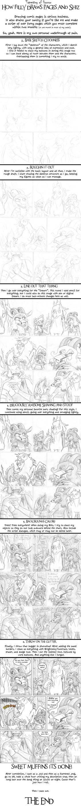 ToH: Comic Process of Doom